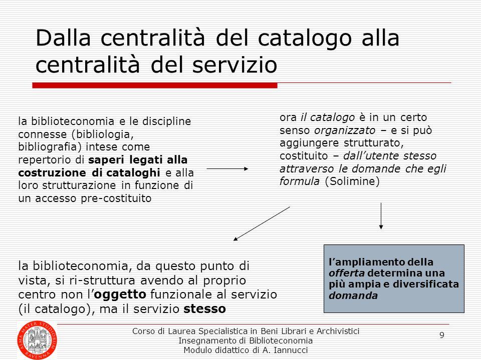 Dalla centralità del catalogo alla centralità del servizio