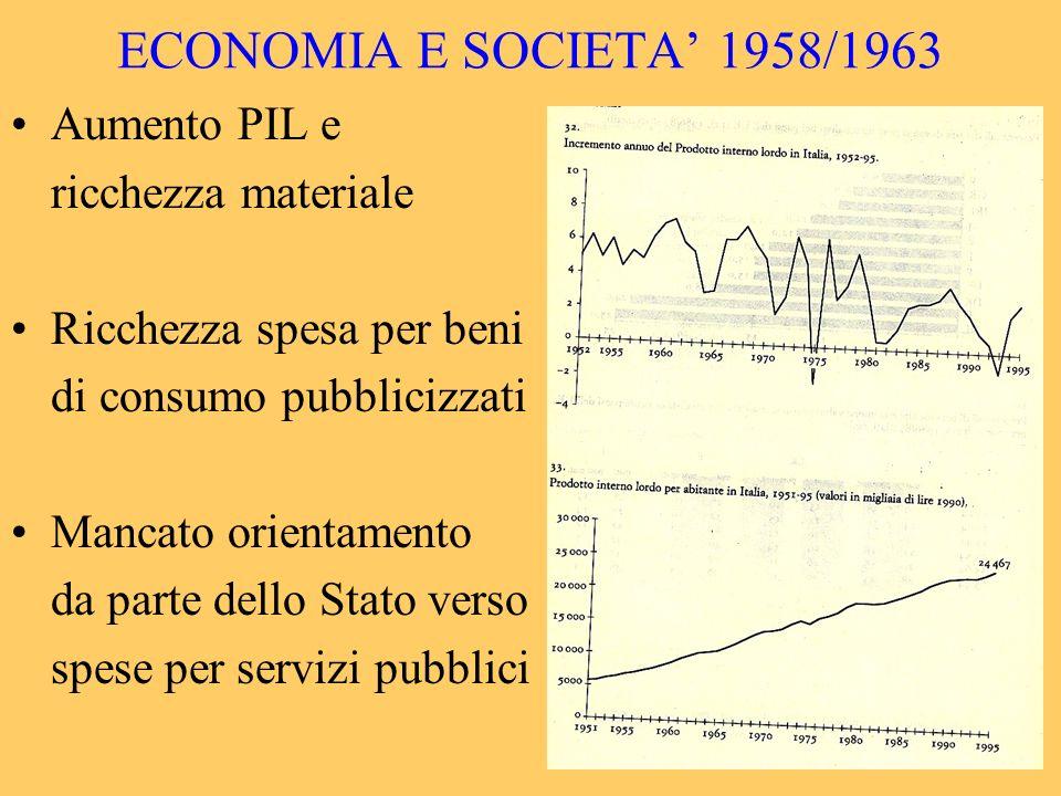 ECONOMIA E SOCIETA' 1958/1963 Aumento PIL e ricchezza materiale