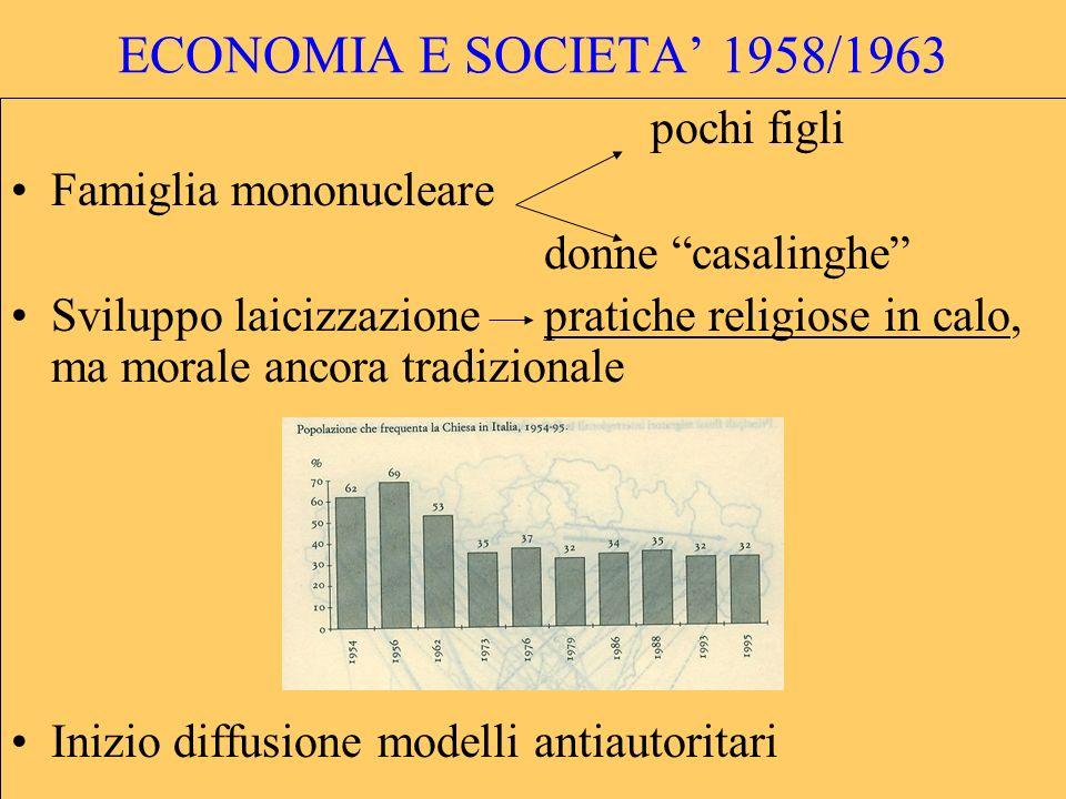 ECONOMIA E SOCIETA' 1958/1963 pochi figli Famiglia mononucleare
