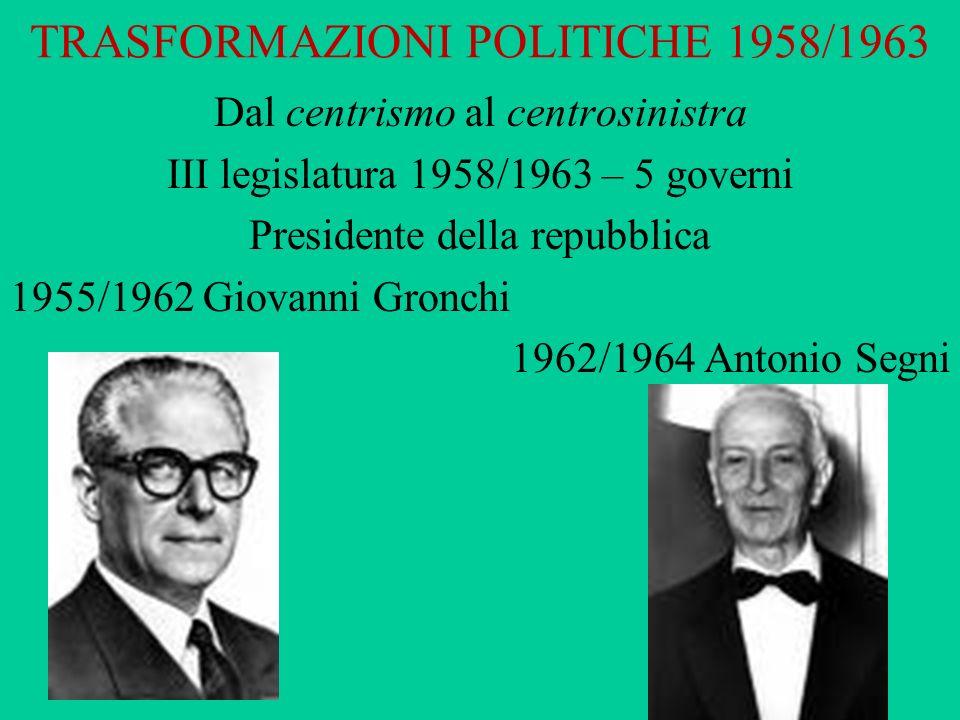 TRASFORMAZIONI POLITICHE 1958/1963