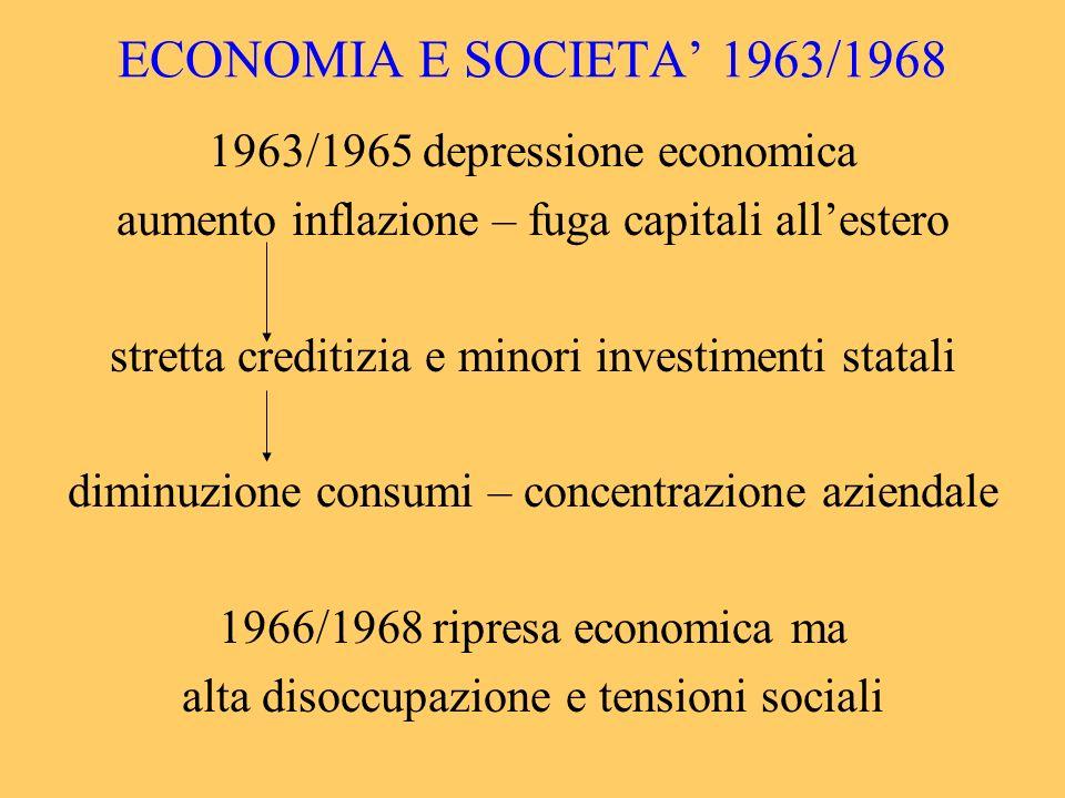 ECONOMIA E SOCIETA' 1963/1968 1963/1965 depressione economica