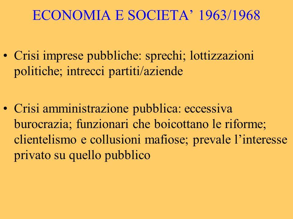 ECONOMIA E SOCIETA' 1963/1968 Crisi imprese pubbliche: sprechi; lottizzazioni politiche; intrecci partiti/aziende.
