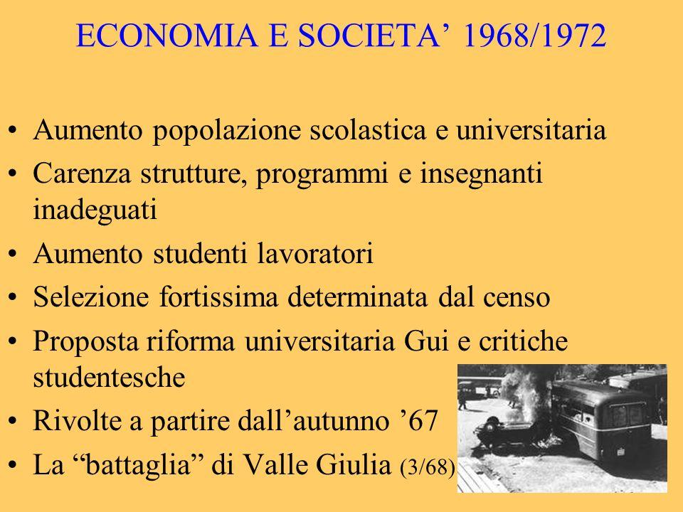 ECONOMIA E SOCIETA' 1968/1972 Aumento popolazione scolastica e universitaria. Carenza strutture, programmi e insegnanti inadeguati.