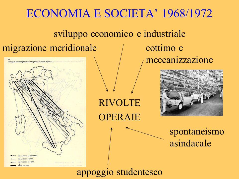 sviluppo economico e industriale