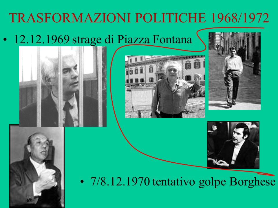 TRASFORMAZIONI POLITICHE 1968/1972