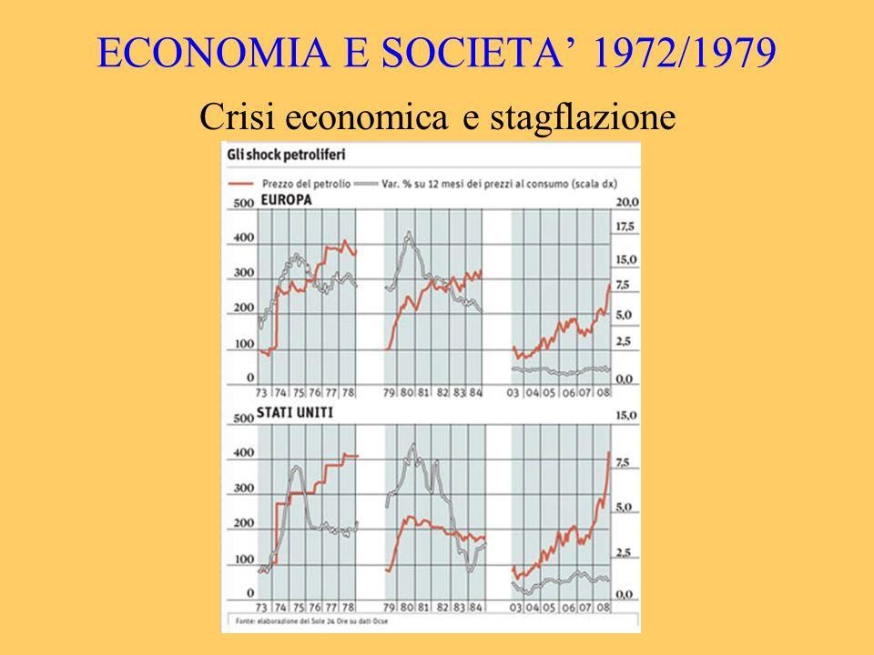Crisi economica e stagflazione