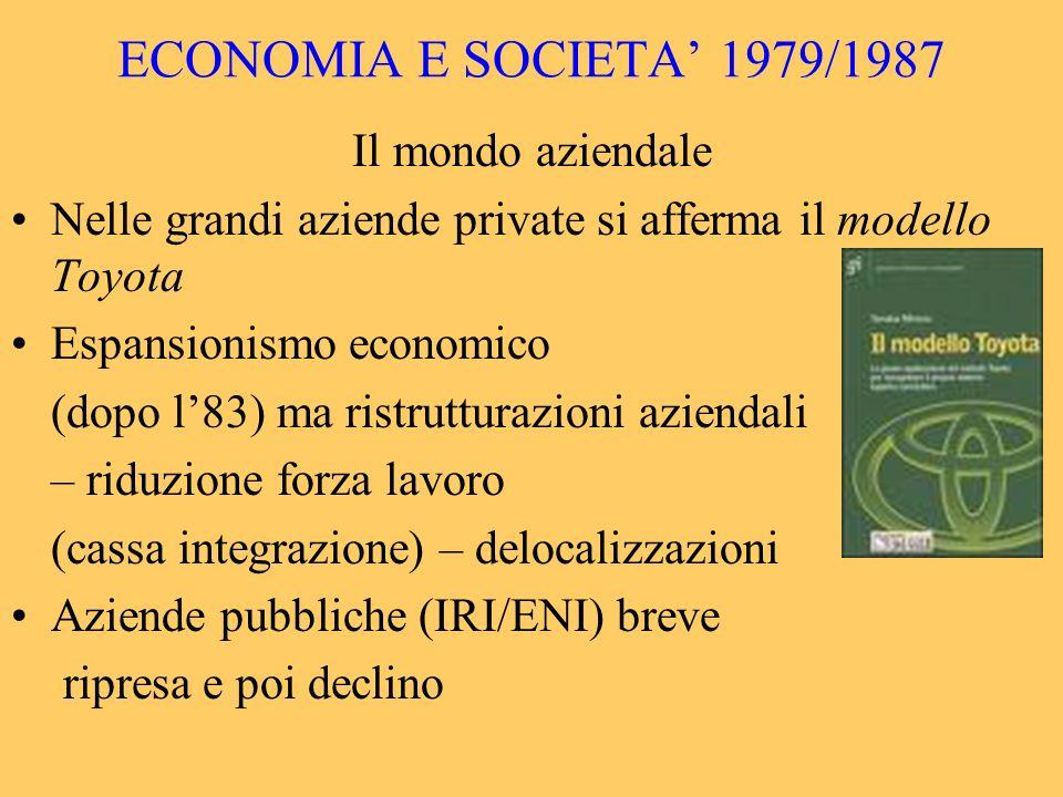 ECONOMIA E SOCIETA' 1979/1987 Il mondo aziendale