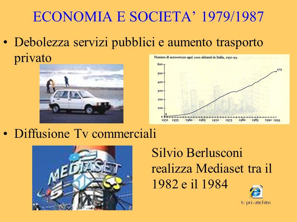 ECONOMIA E SOCIETA' 1979/1987 Debolezza servizi pubblici e aumento trasporto privato. Diffusione Tv commerciali.
