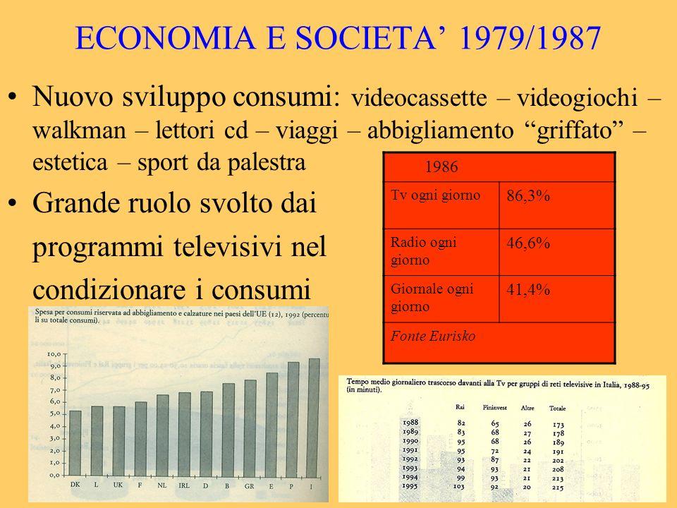 ECONOMIA E SOCIETA' 1979/1987