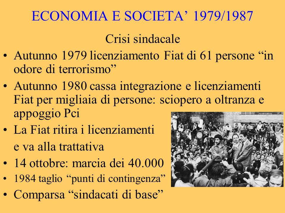 ECONOMIA E SOCIETA' 1979/1987 Crisi sindacale