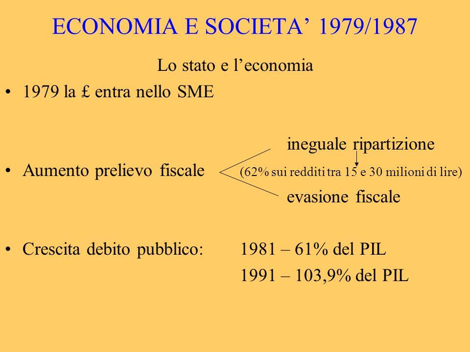 ECONOMIA E SOCIETA' 1979/1987 Lo stato e l'economia