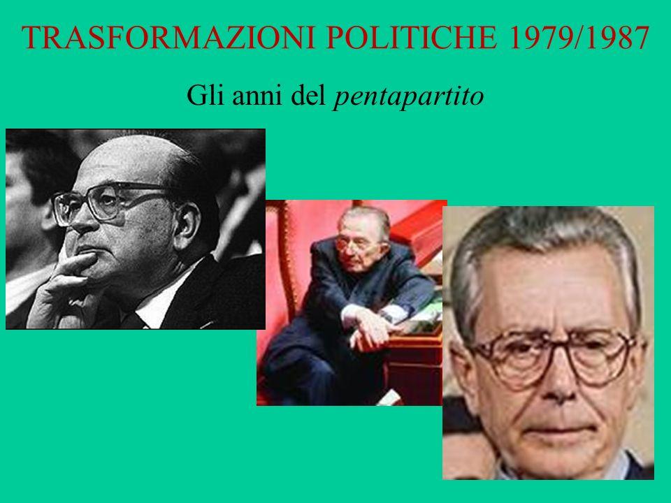 TRASFORMAZIONI POLITICHE 1979/1987