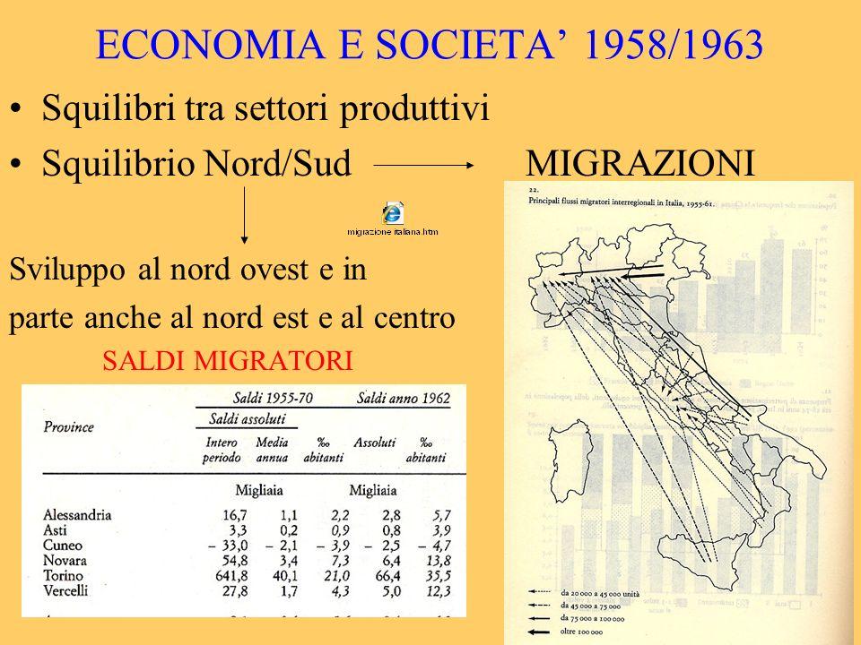 ECONOMIA E SOCIETA' 1958/1963 Squilibri tra settori produttivi
