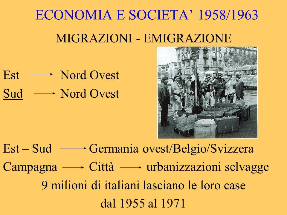 ECONOMIA E SOCIETA' 1958/1963 MIGRAZIONI - EMIGRAZIONE Est Nord Ovest