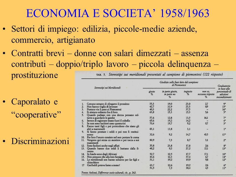 ECONOMIA E SOCIETA' 1958/1963 Settori di impiego: edilizia, piccole-medie aziende, commercio, artigianato.