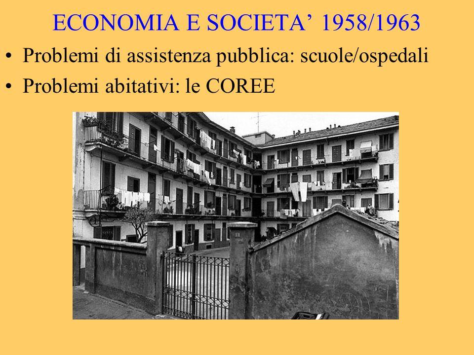ECONOMIA E SOCIETA' 1958/1963 Problemi di assistenza pubblica: scuole/ospedali.