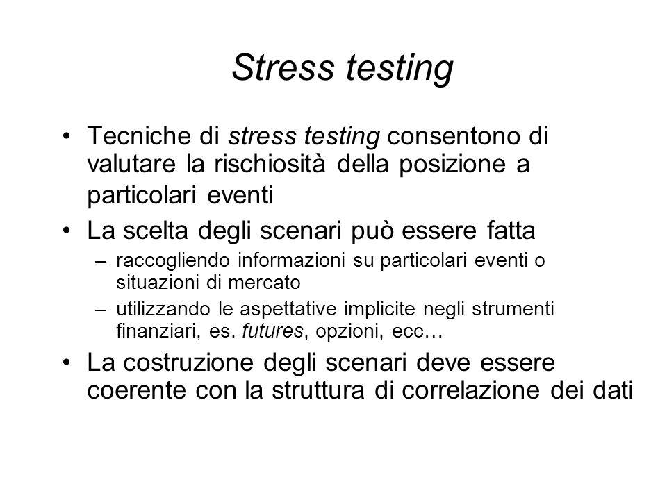 Stress testing Tecniche di stress testing consentono di valutare la rischiosità della posizione a particolari eventi.