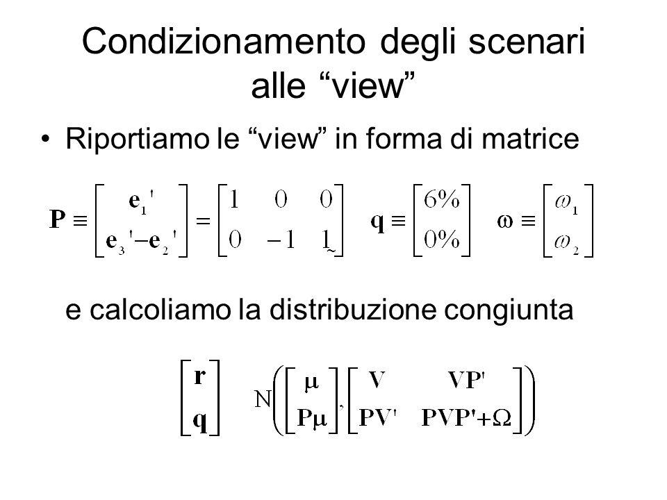 Condizionamento degli scenari alle view