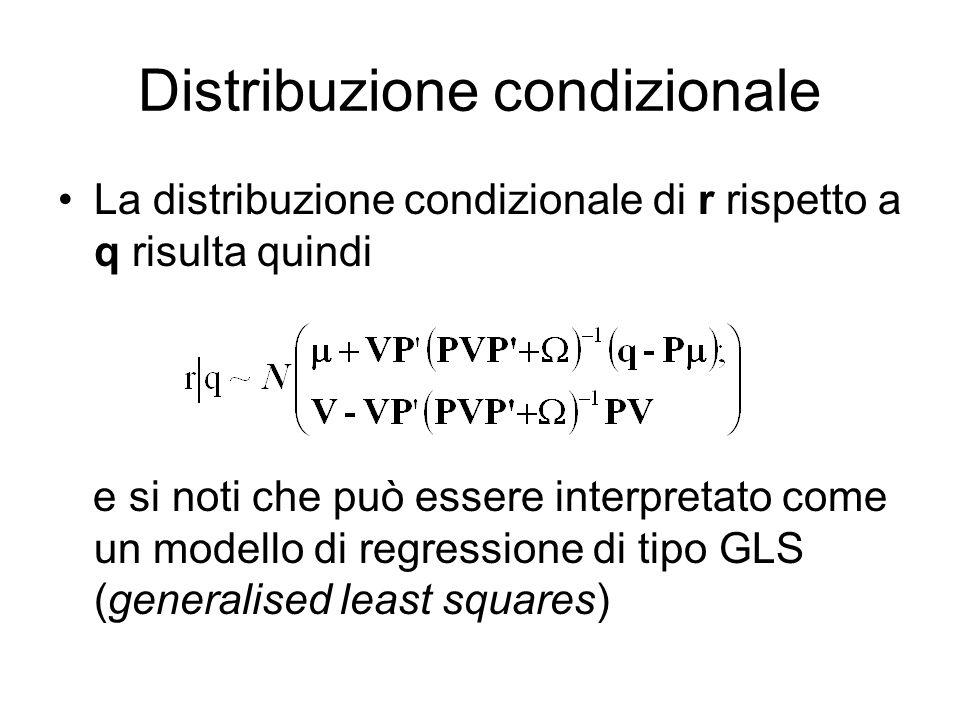 Distribuzione condizionale