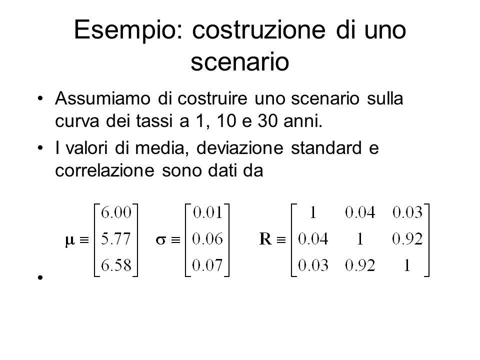 Esempio: costruzione di uno scenario