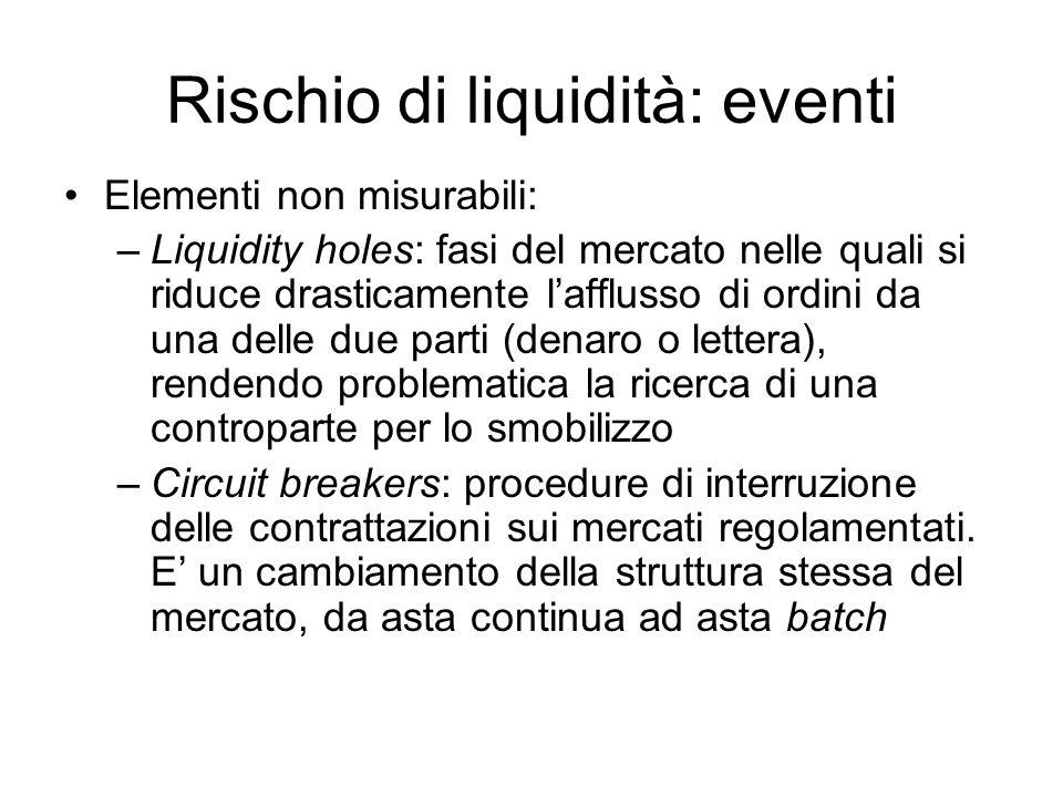 Rischio di liquidità: eventi