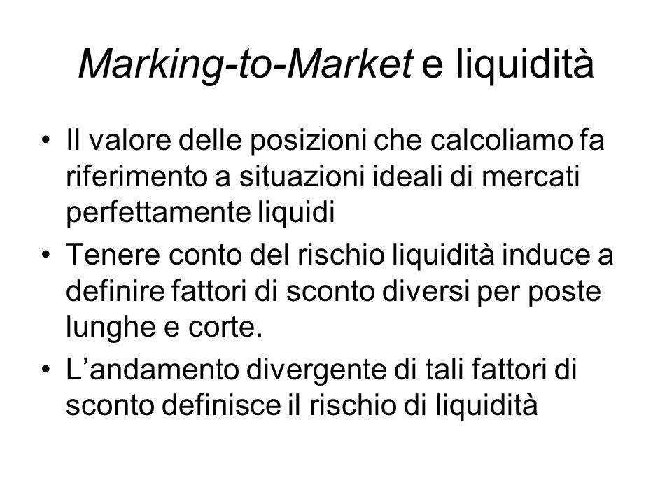 Marking-to-Market e liquidità