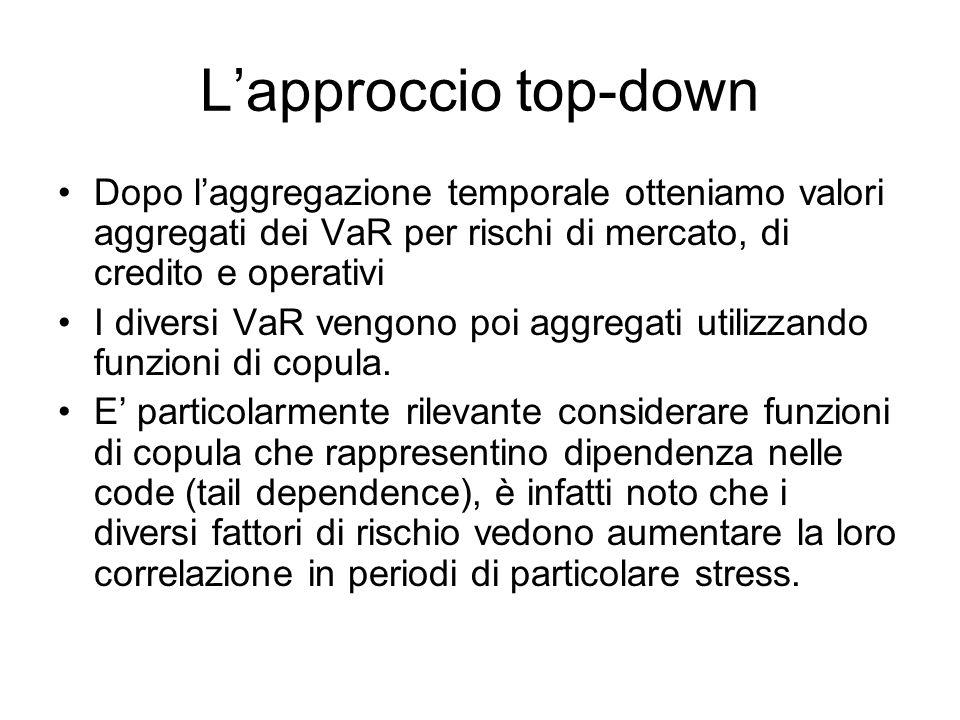 L'approccio top-down Dopo l'aggregazione temporale otteniamo valori aggregati dei VaR per rischi di mercato, di credito e operativi.