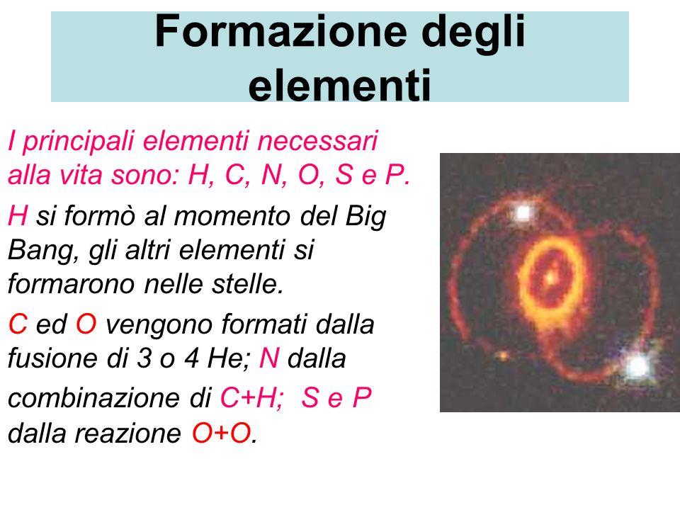 Formazione degli elementi