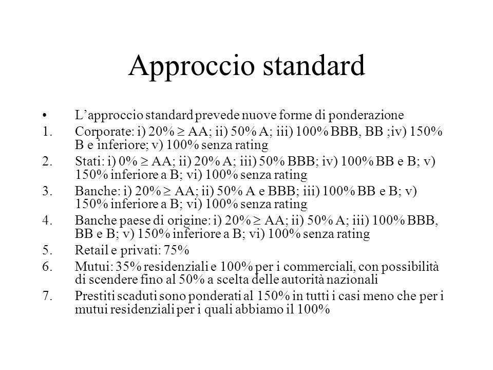 Approccio standard L'approccio standard prevede nuove forme di ponderazione.