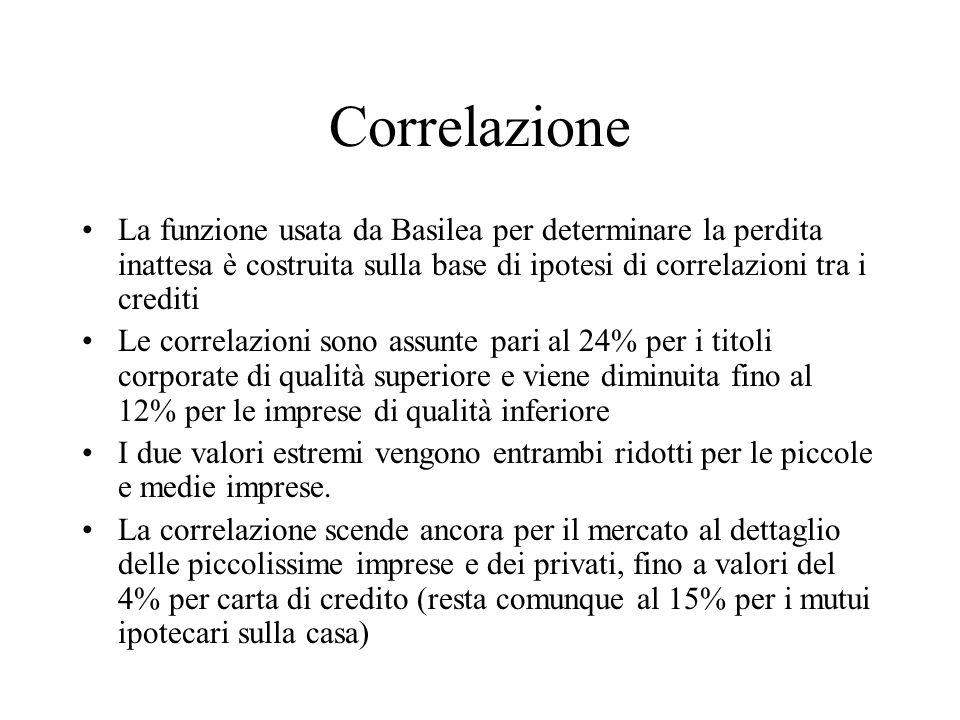 Correlazione La funzione usata da Basilea per determinare la perdita inattesa è costruita sulla base di ipotesi di correlazioni tra i crediti.