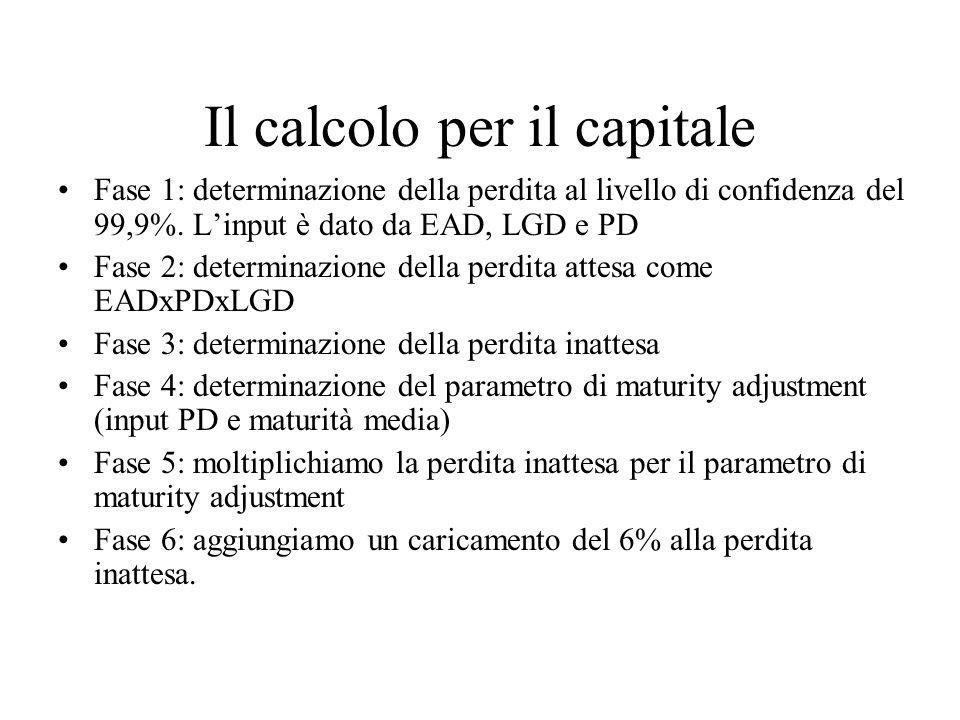 Il calcolo per il capitale