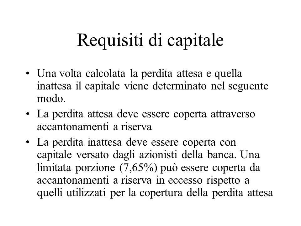 Requisiti di capitale Una volta calcolata la perdita attesa e quella inattesa il capitale viene determinato nel seguente modo.