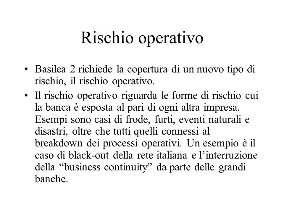 Rischio operativo Basilea 2 richiede la copertura di un nuovo tipo di rischio, il rischio operativo.