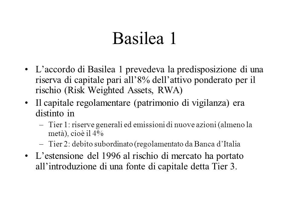 Basilea 1