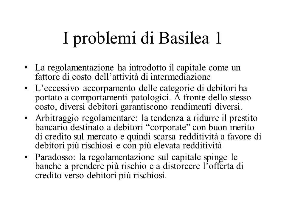 I problemi di Basilea 1 La regolamentazione ha introdotto il capitale come un fattore di costo dell'attività di intermediazione.