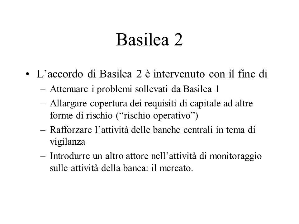 Basilea 2 L'accordo di Basilea 2 è intervenuto con il fine di