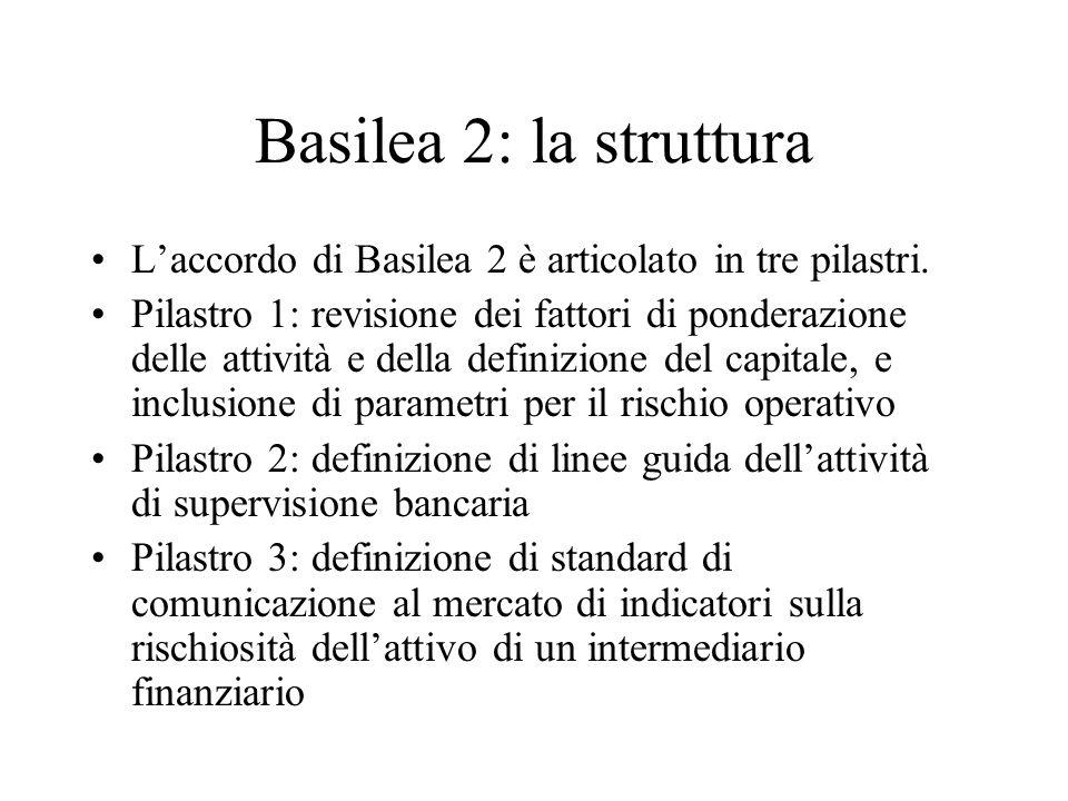 Basilea 2: la struttura L'accordo di Basilea 2 è articolato in tre pilastri.