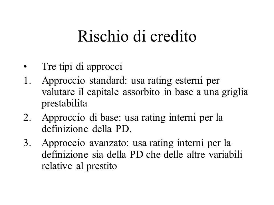 Rischio di credito Tre tipi di approcci