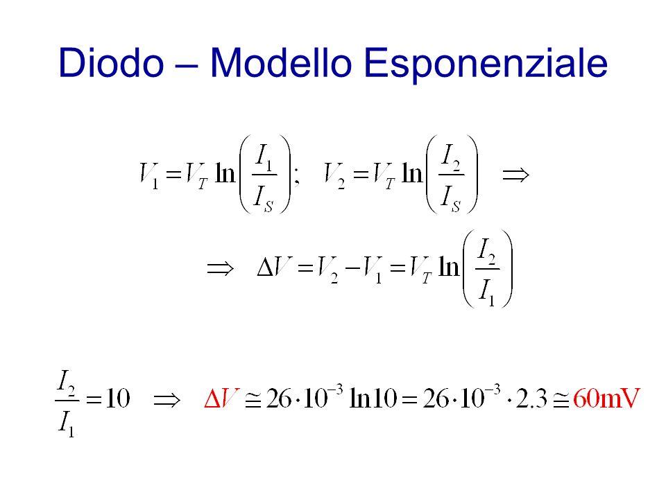 Diodo – Modello Esponenziale