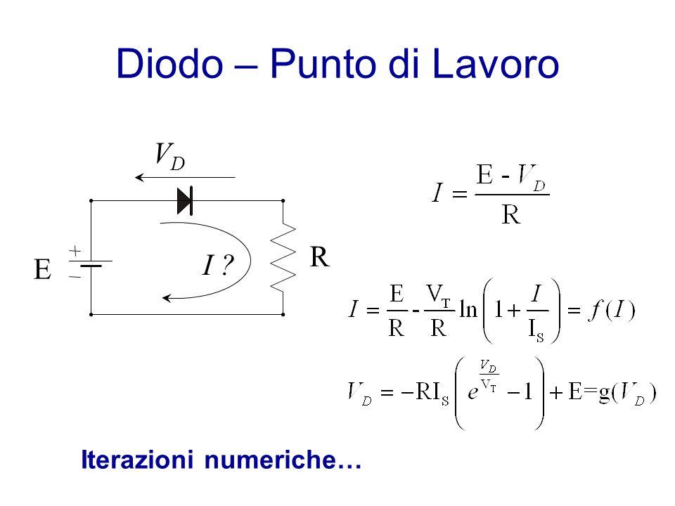 Diodo – Punto di Lavoro R I E VD Iterazioni numeriche…