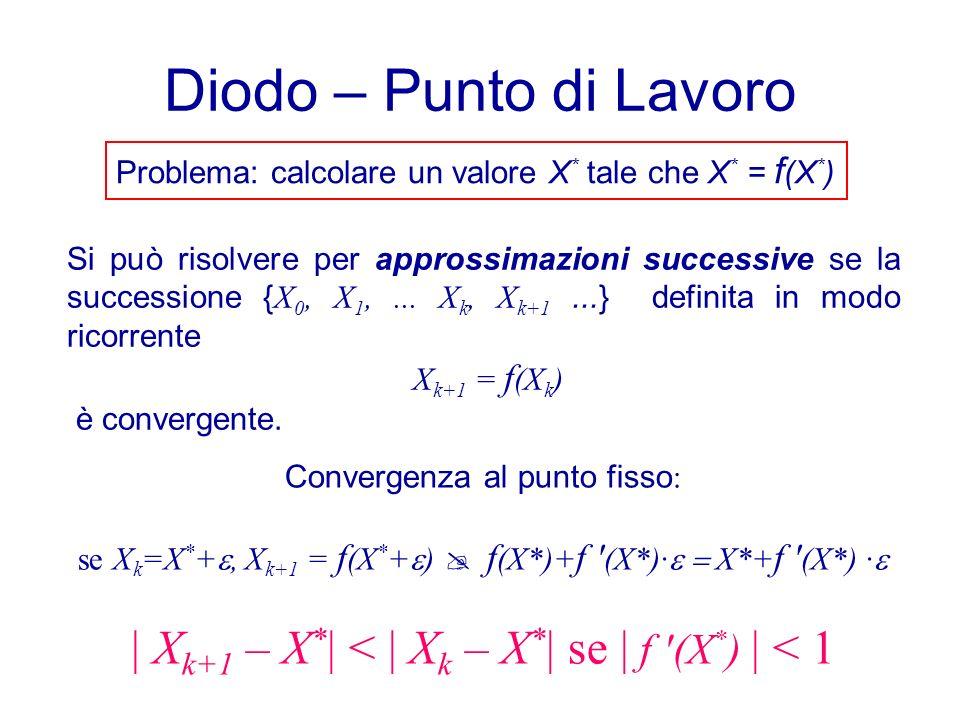 Diodo – Punto di Lavoro Problema: calcolare un valore X* tale che X* = f(X*)