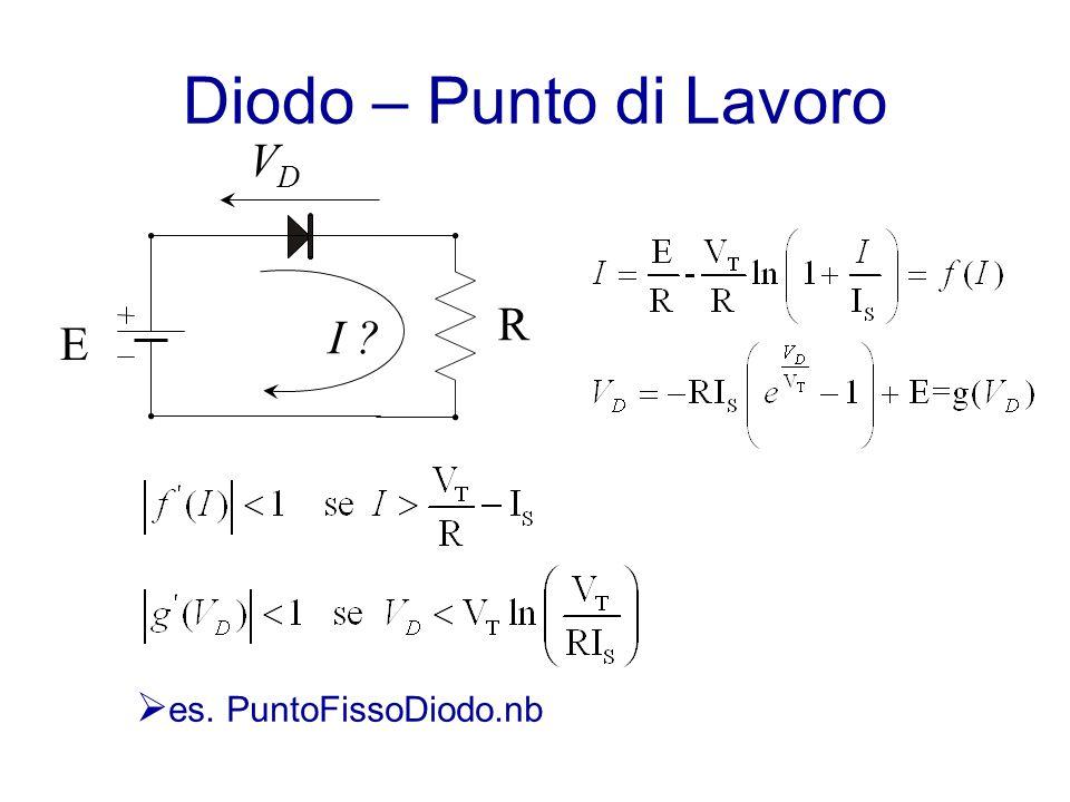 Diodo – Punto di Lavoro R I E VD es. PuntoFissoDiodo.nb