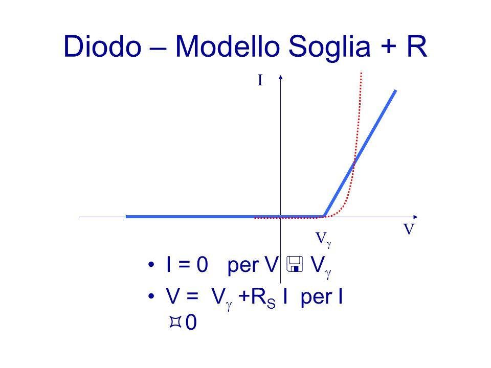 Diodo – Modello Soglia + R