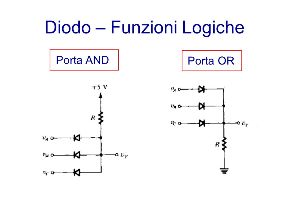 Diodo – Funzioni Logiche