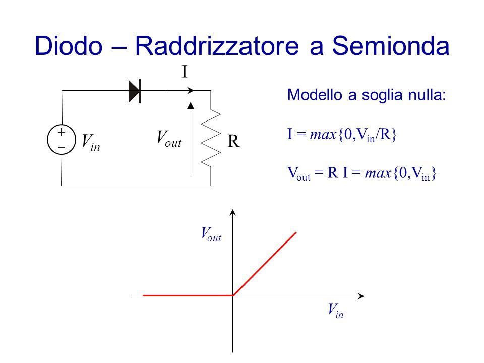 Diodo – Raddrizzatore a Semionda