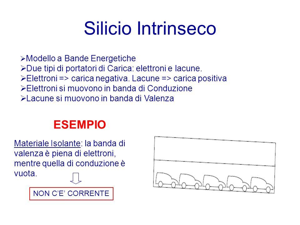 Silicio Intrinseco ESEMPIO