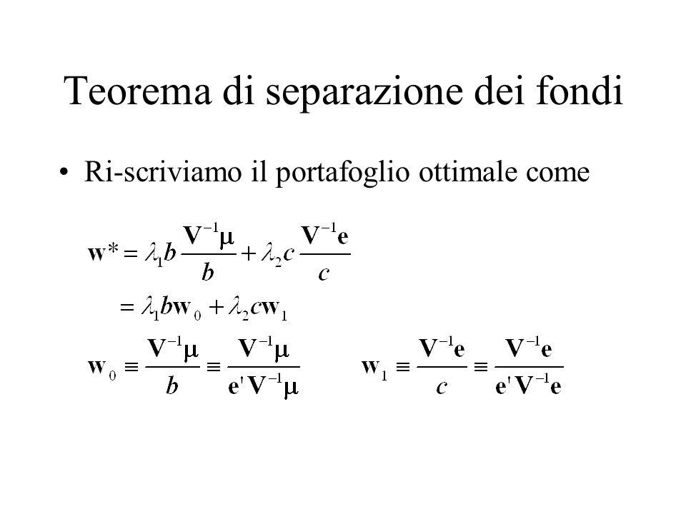 Teorema di separazione dei fondi