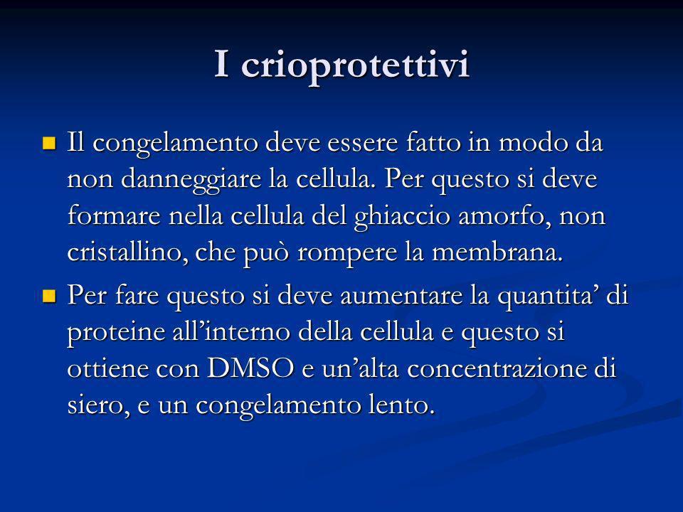 I crioprotettivi
