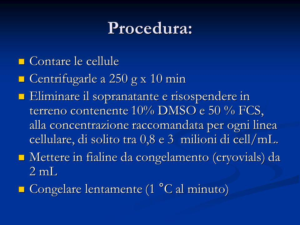 Procedura: Contare le cellule Centrifugarle a 250 g x 10 min