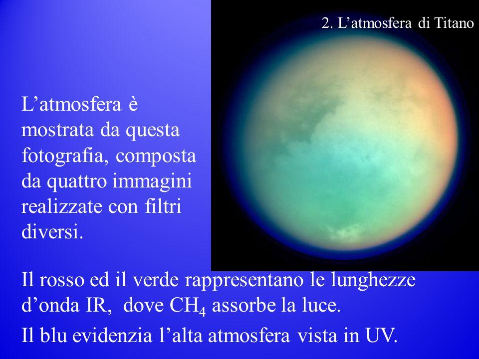 Il blu evidenzia l'alta atmosfera vista in UV.